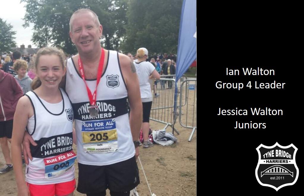 Ian Walton
