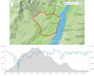 Route map & profile